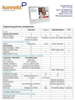 Captioning phone comparison table thumbnail